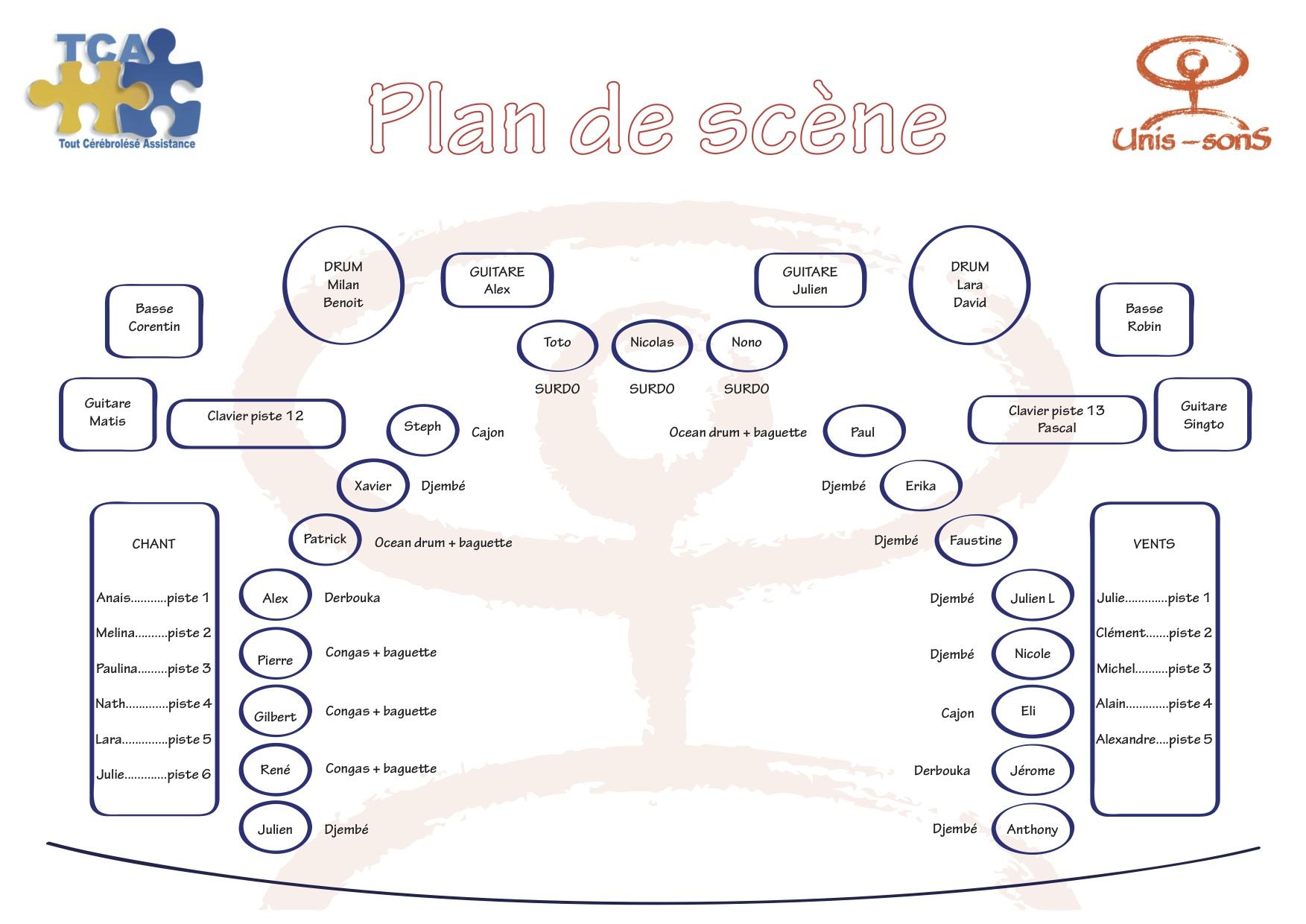 Plan de scéne UNISSONS